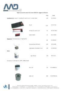 accessories 2019 b